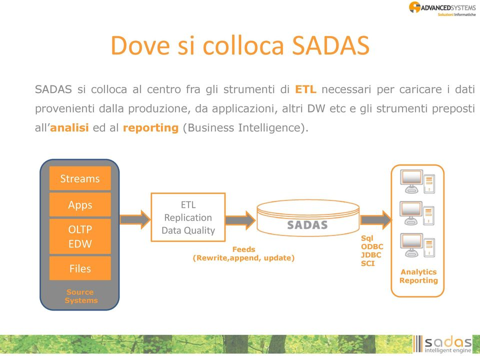 preposti all analisi ed al reporting (Business Intelligence).
