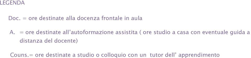 casa con eventuale guida a distanza del docente) Couns.