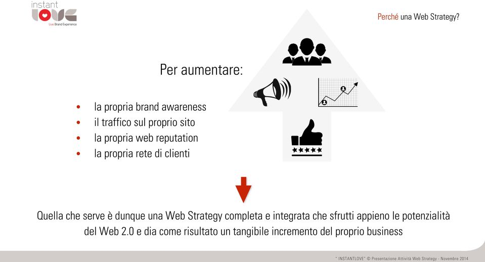 web reputation la propria rete di clienti Quella che serve è dunque una Web