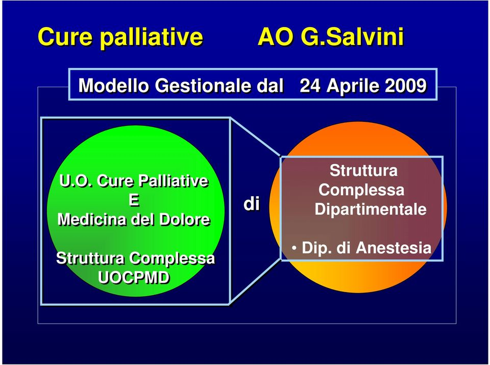 O. Cure Palliative E Medicina del Dolore