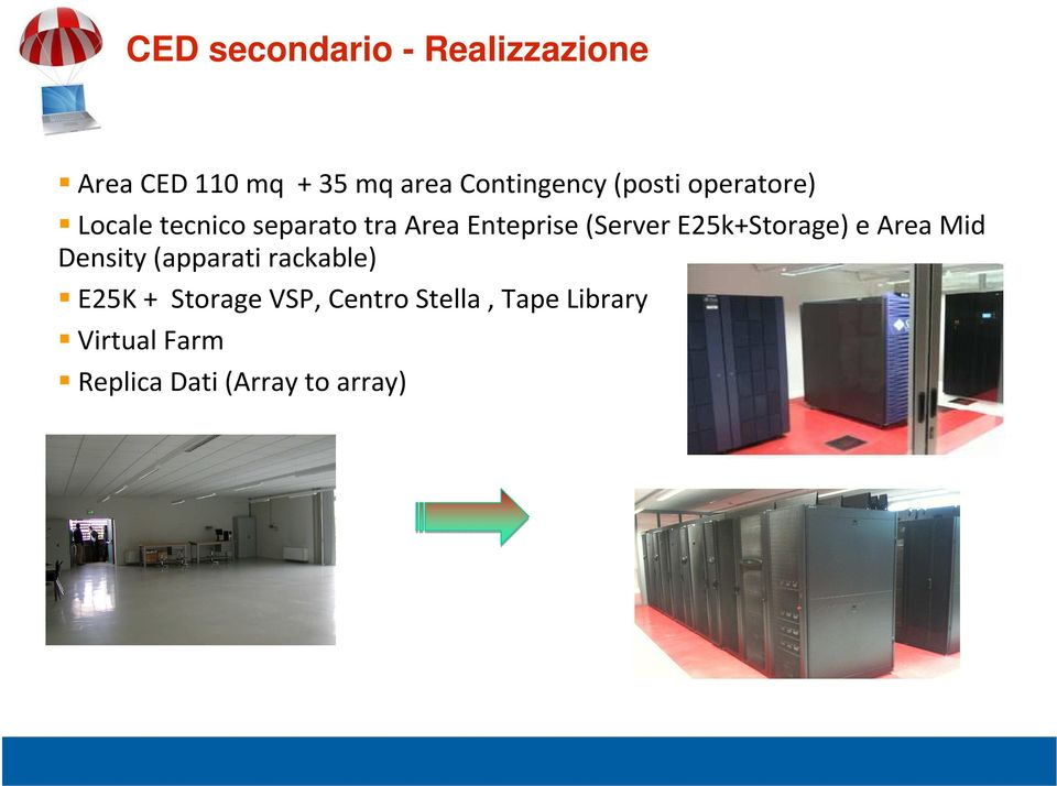 Enteprise (Server E25k+Storage) e Area Mid Density (apparati rackable)