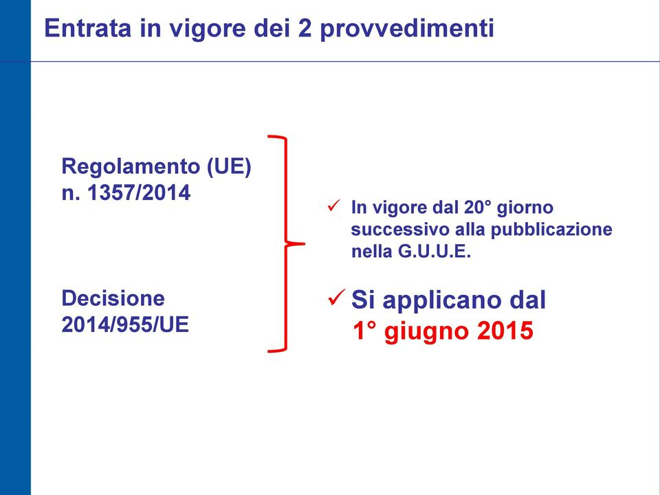 1357/2014 Decisione 2014/955/UE In vigore dal