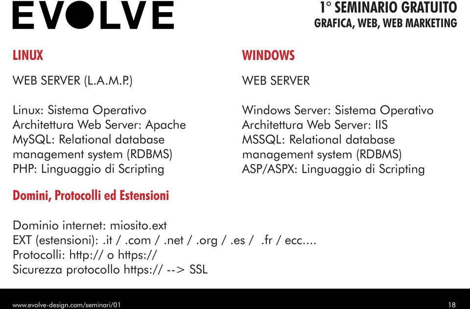 WINDOWS WEB SERVER Windows Server: Sistema Operativo Architettura Web Server: IIS MSSQL: Relational database management system (RDBMS)