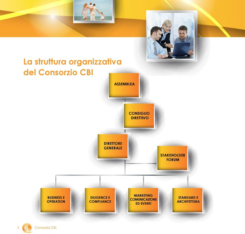 BUSINESS E OPERATION DILIGENCE E COMPLIANCE MARKETING