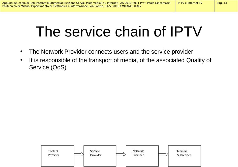 the service provider It is responsible of