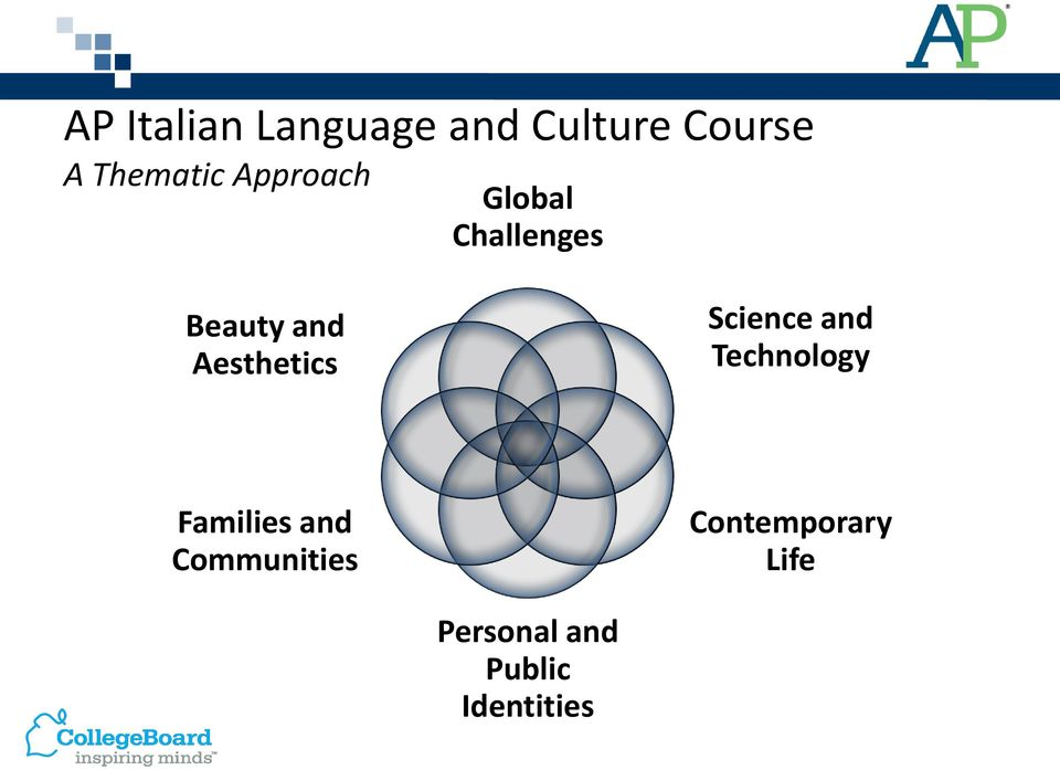 Aesthetics Science and Technology Families and