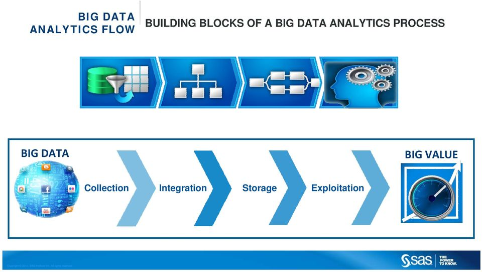 PROCESS BIG DATA BIG VALUE