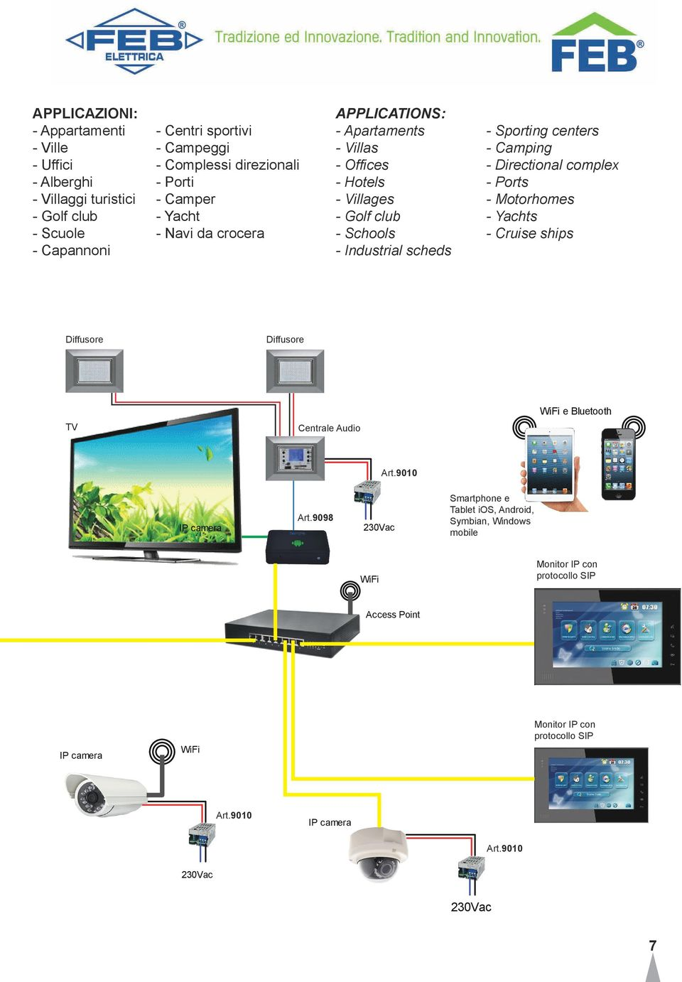 Camping - Directional complex - Ports - Motorhomes - Yachts - Cruise ships Diffusore Diffusore TV Centrale Audio WiFi e Bluetooth Art.9010 IP camera Art.