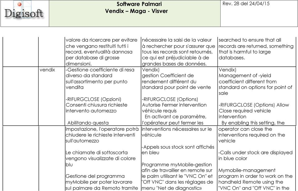 vendix -Gestione coefficiente di resa Vendix) Vendix) diverso da standard gestion Coefficient de Management of -yield sull'assortimento per punto rendement différent du coefficient different from