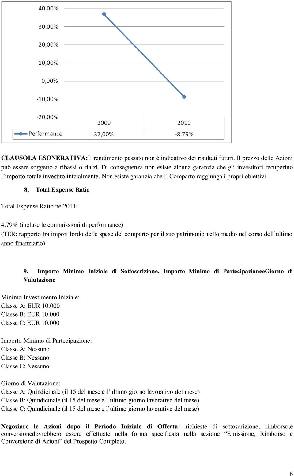 Total Expense Ratio Total Expense Ratio nel2011: 4.