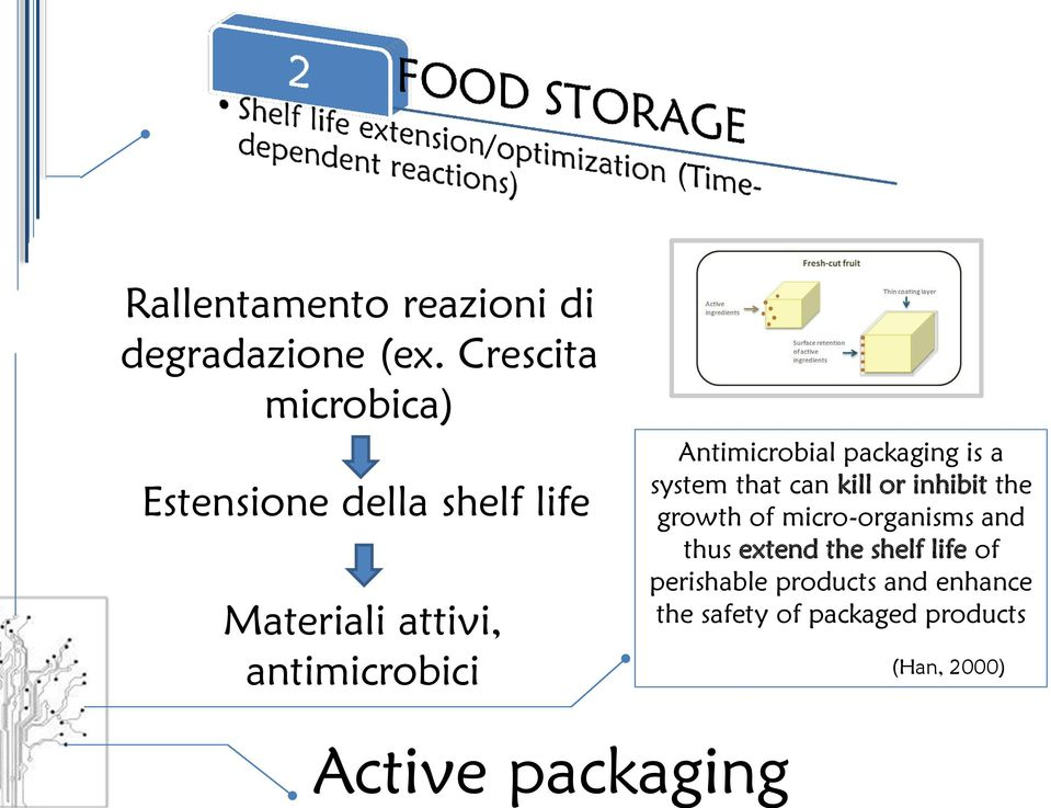 Antimicrobial packaging is a system that can kill or inhibit the growth of