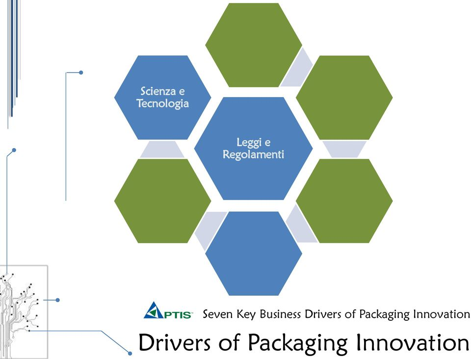 Drivers of Packaging