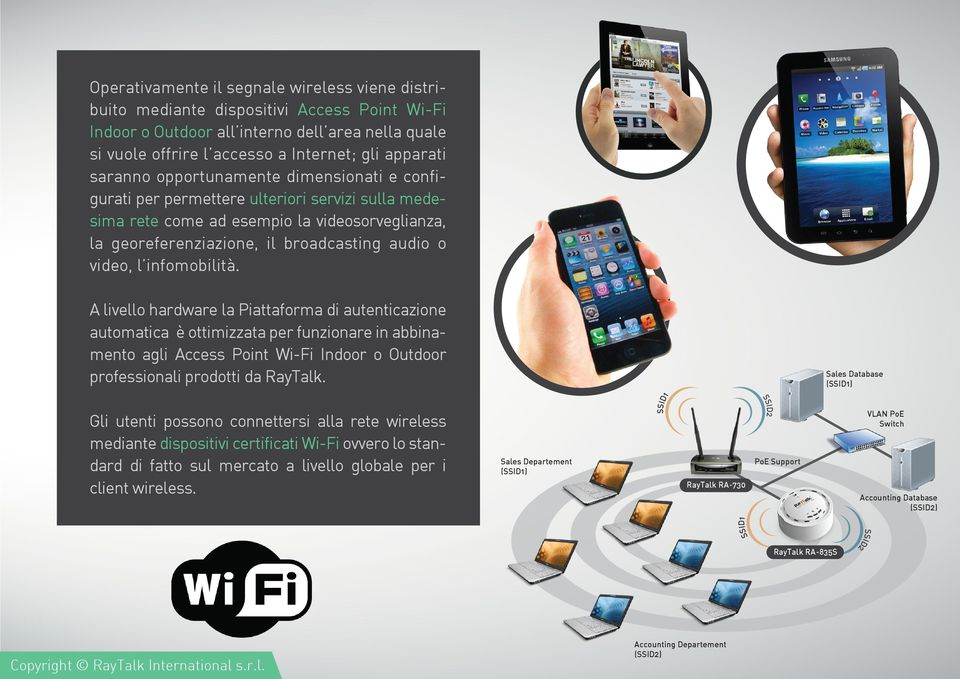 infomobilità. A livello hardware la Piattaforma di autenticazione automatica è ottimizzata per funzionare in abbinamento agli Access Point Wi-Fi Indoor o Outdoor professionali prodotti da RayTalk.