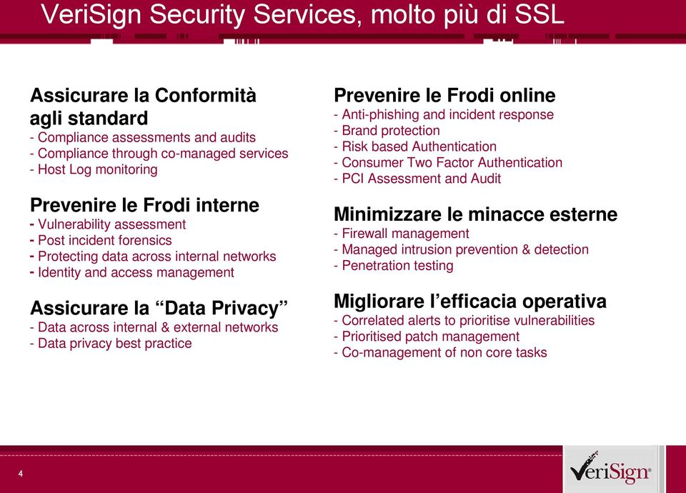 external networks - Data privacy best practice 4 Prevenire le Frodi online - Anti-phishing and incident response - Brand protection - Risk based Authentication - Consumer Two Factor Authentication -
