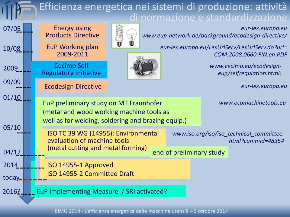 Directive EuP preliminary study on MT Fraunhofer (metal and wood working machine tools as well as for welding, soldering and brazing equip.