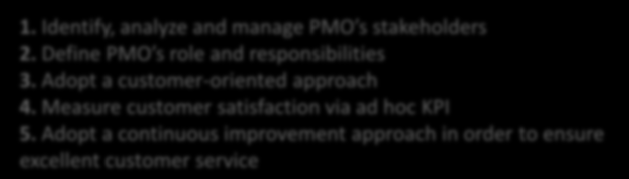 PMO Stakeholders Management Lessons Learned 1. Identify, analyze and manage PMO s stakeholders 2. Define PMO s role and responsibilities 3. Adopt a customer-oriented approach 4.