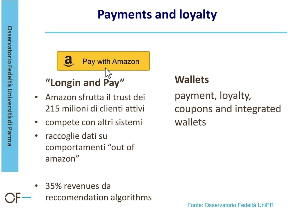dati su comportamenti out of amazon Wallets payment, loyalty,