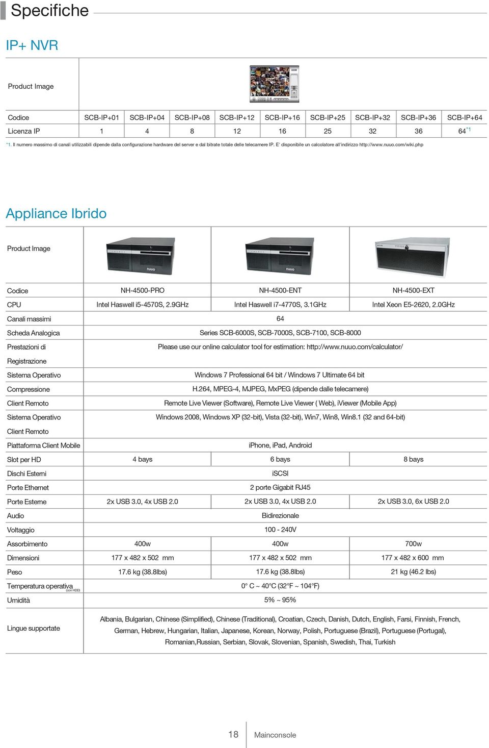php Appliance Ibrido Product Image Codice NH-4500-PRO NH-4500-ENT NH-4500-EXT CPU Intel Haswell i5-4570s, 2.9GHz Intel Haswell i7-4770s, 3.1GHz Intel Xeon E5-2620, 2.