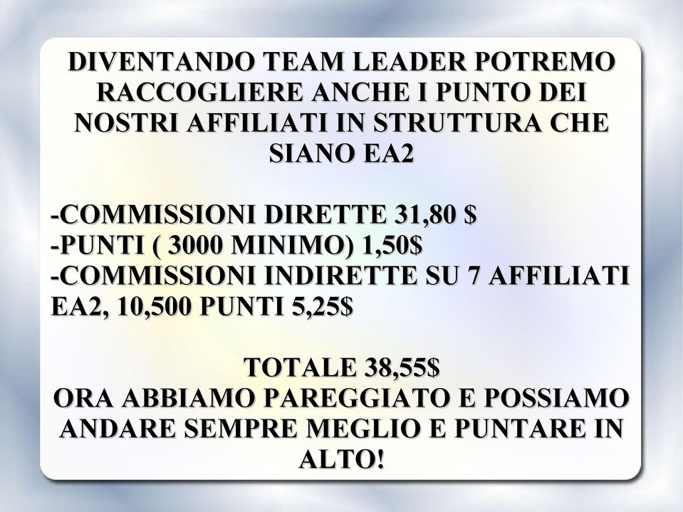 1,50$ -COMMISSIONI INDIRETTE SU 7 AFFILIATI EA2, 10,500 PUNTI 5,25$ TOTALE