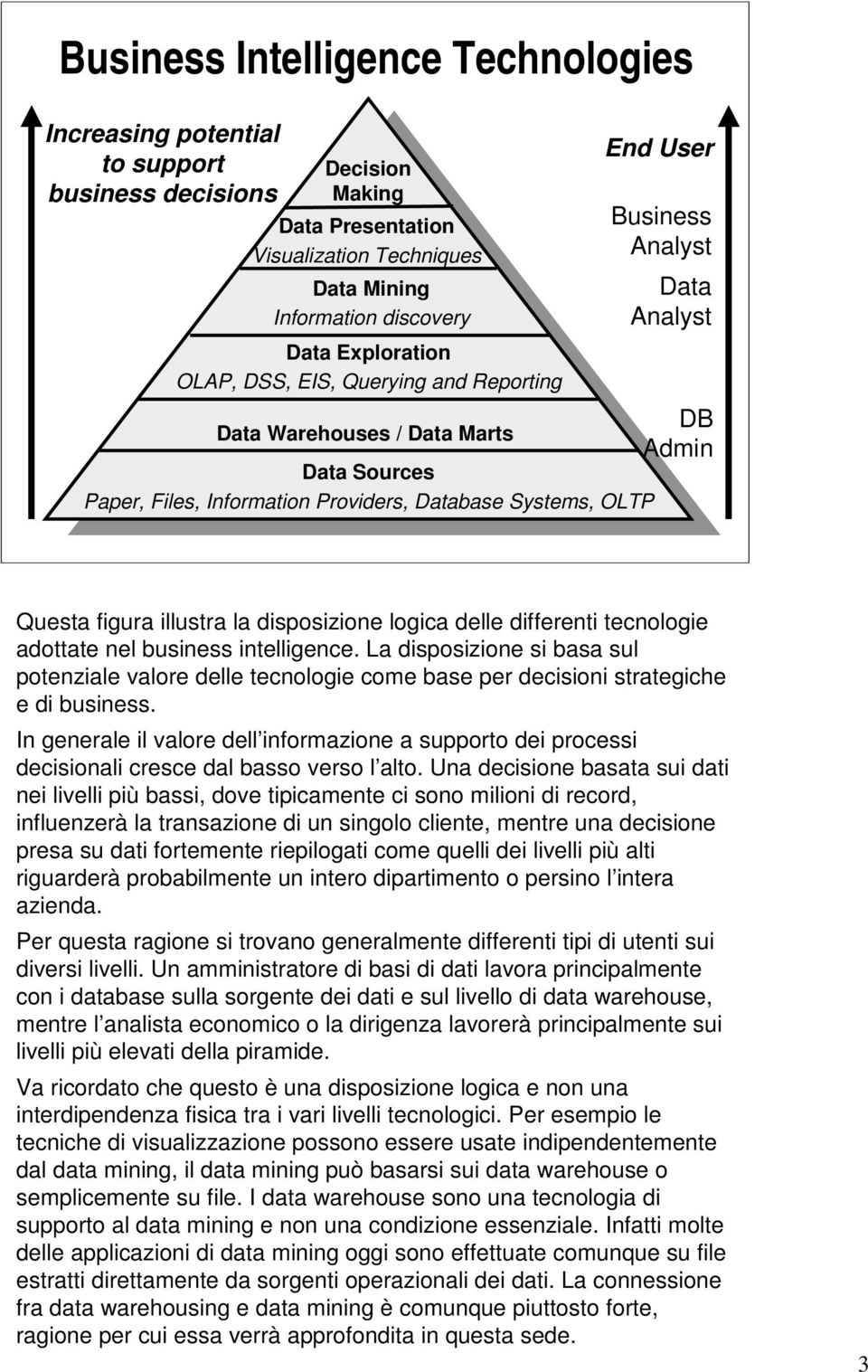 figura illustra la disposizione logica delle differenti tecnologie adottate nel business intelligence.