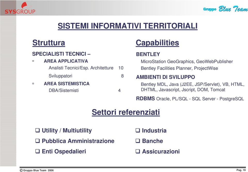 Facilities Planner, ProjectWise AMBIENTI DI SVILUPPO Bentley MDL, Java (J2EE, JSP/Servlet), VB, HTML, DHTML, Javascript, Jscript, DOM,