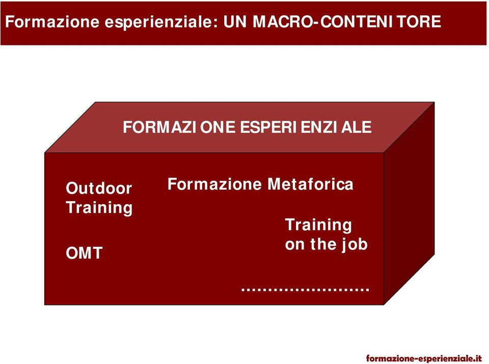 ESPERIENZIALE Outdoor Training