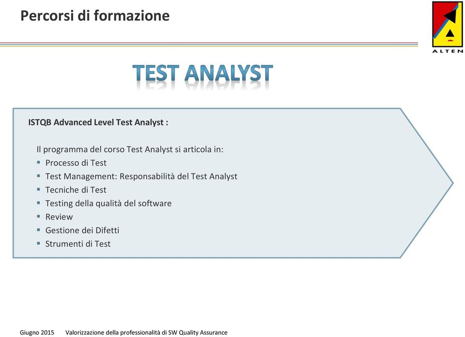 Test Management: Responsabilità del Test Analyst Tecniche di Test