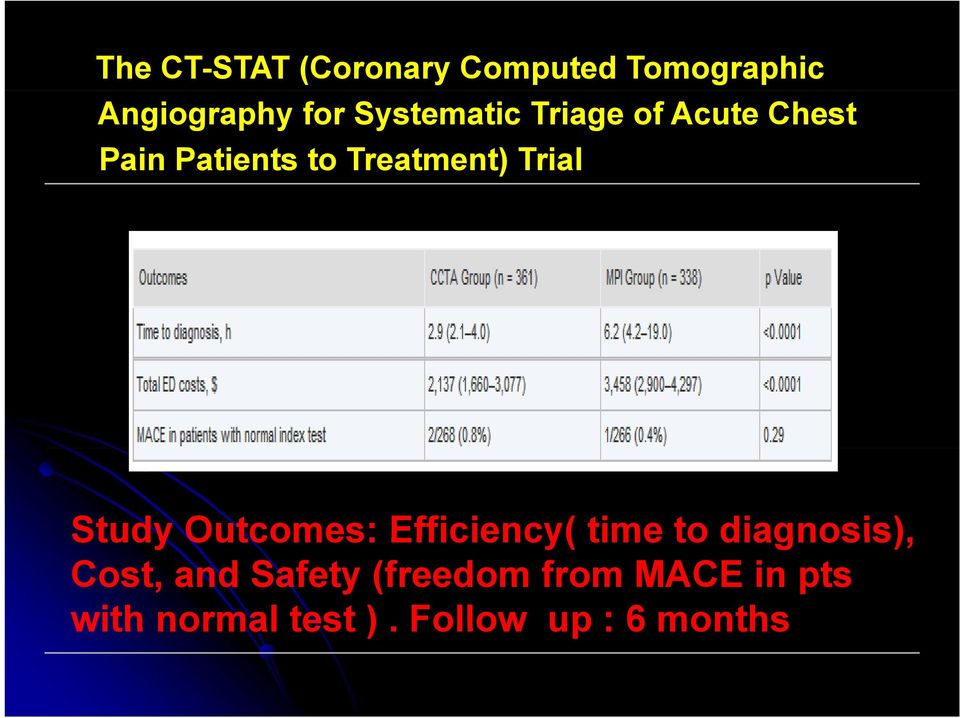 Trial Study Outcomes: Efficiency( time to diagnosis), Cost, and