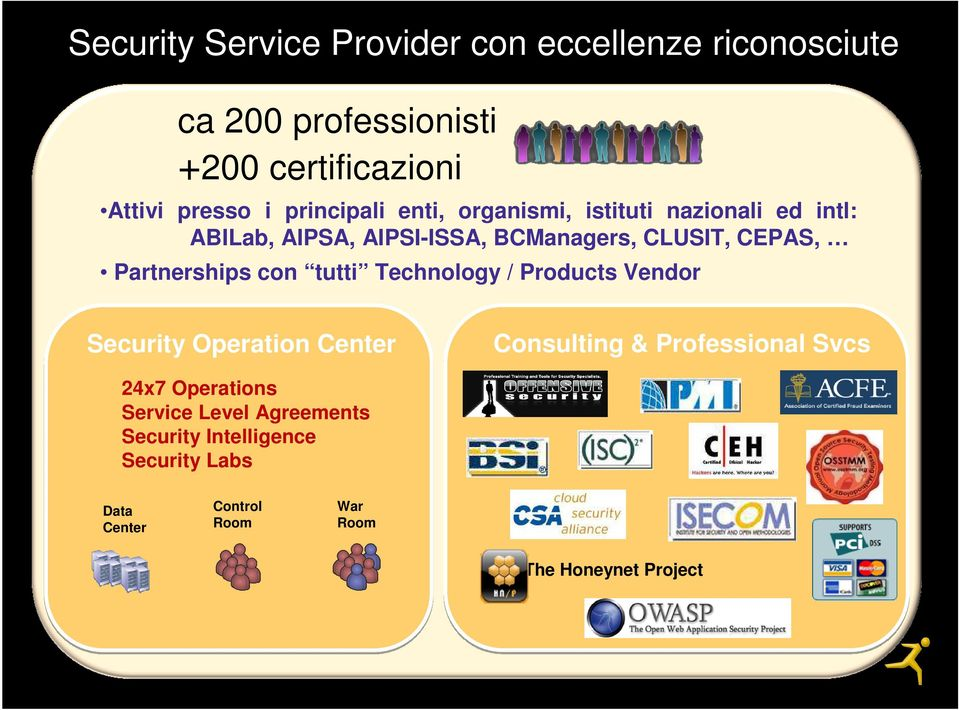 Partnerships con tutti Technology / Products Vendor Security Operation Center Consulting & Professional Svcs 24x7