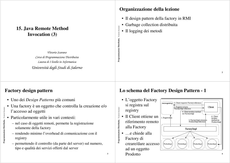 Garbage collection distribuita Il logging dei metodi 2 Factory design pattern Lo schema del Factory Design Pattern - 1 Uno dei Design Patterns più comuni Una factory è un oggetto che controlla la