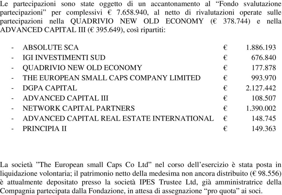 193 IGI INVESTIMENTI SUD 676.840 QUADRIVIO NEW OLD ECONOMY 177.878 THE EUROPEAN SMALL CAPS COMPANY LIMITED 993.970 DGPA CAPITAL 2.127.442 ADVANCED CAPITAL III 108.507 NETWORK CAPITAL PARTNERS 1.390.