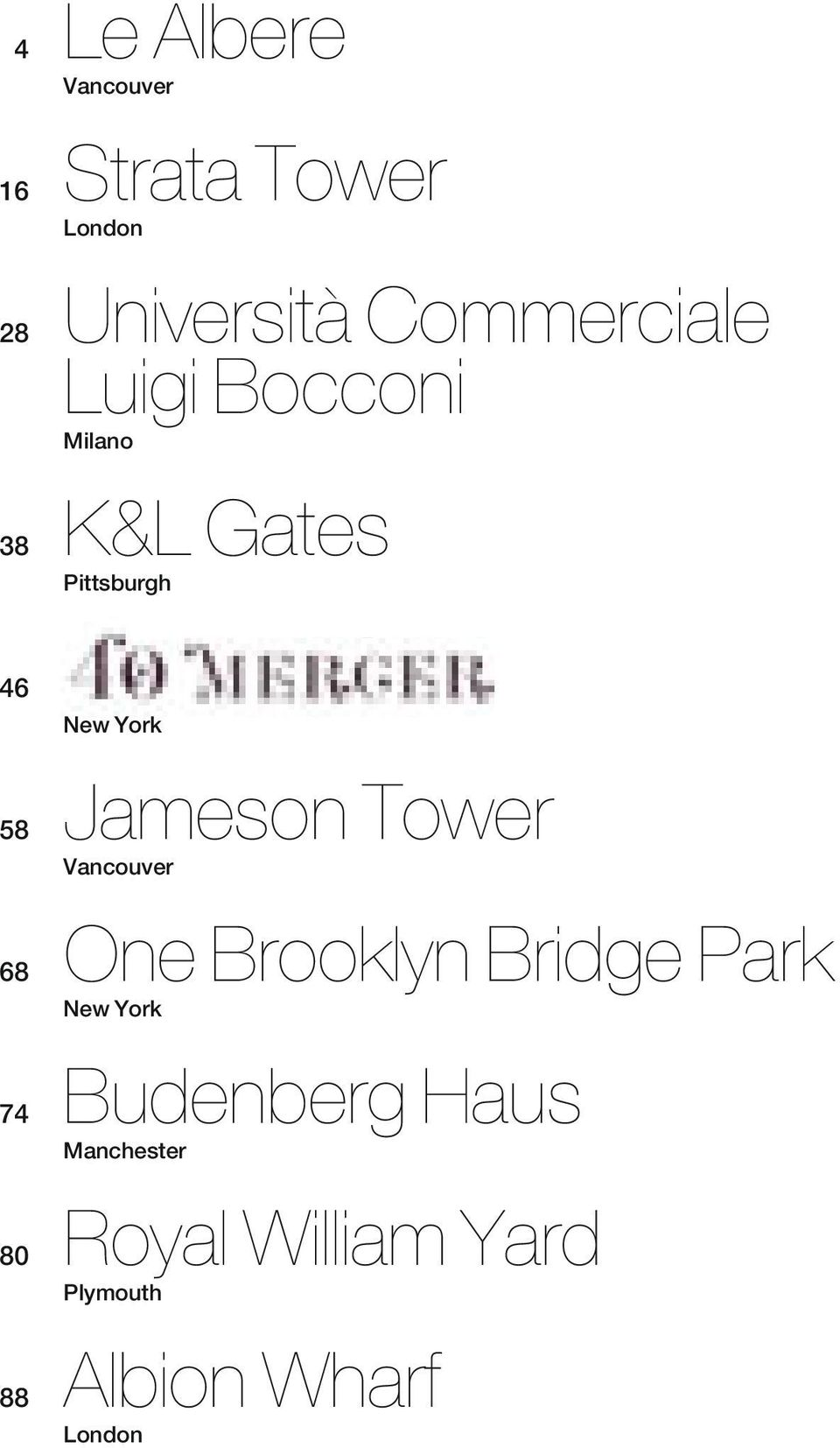 88 New York Jameson Tower Vancouver One Brooklyn Bridge Park New