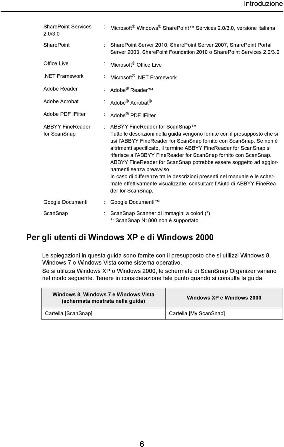 0, versione italiana SharePoint : SharePoint Server 2010, SharePoint Server 2007, SharePoint Portal Server 2003, SharePoint Foundation 2010 o SharePoint Services 2.0/3.