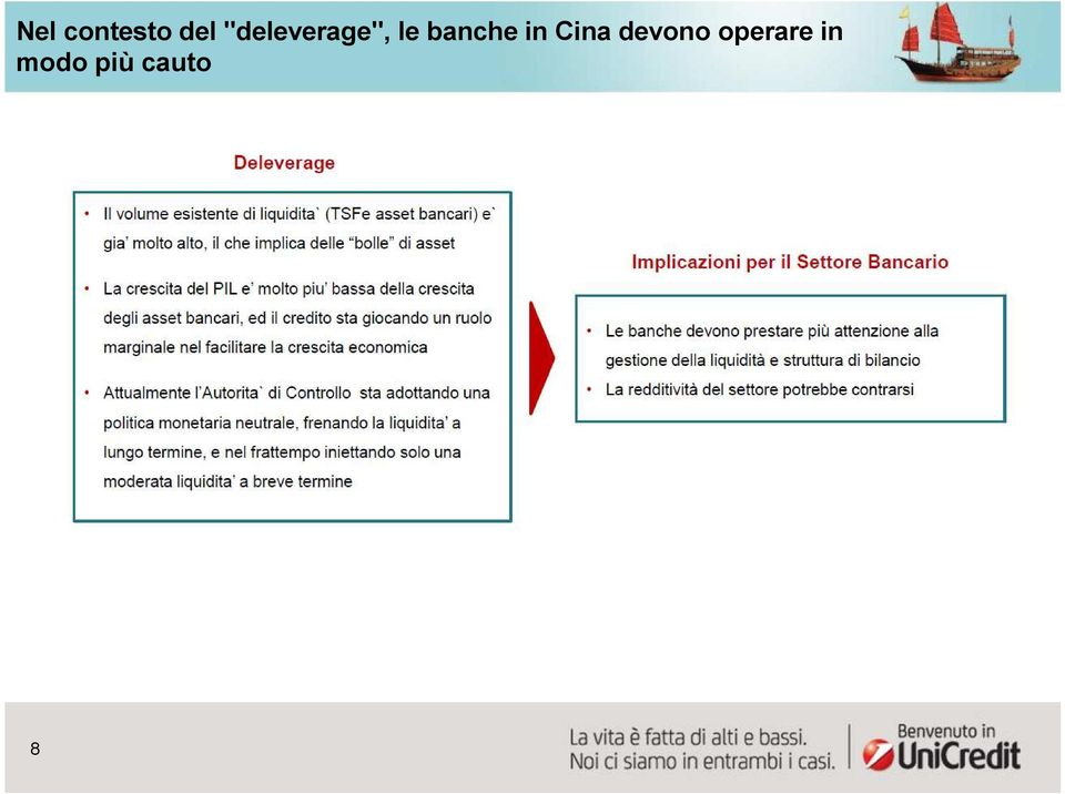 banche in Cina