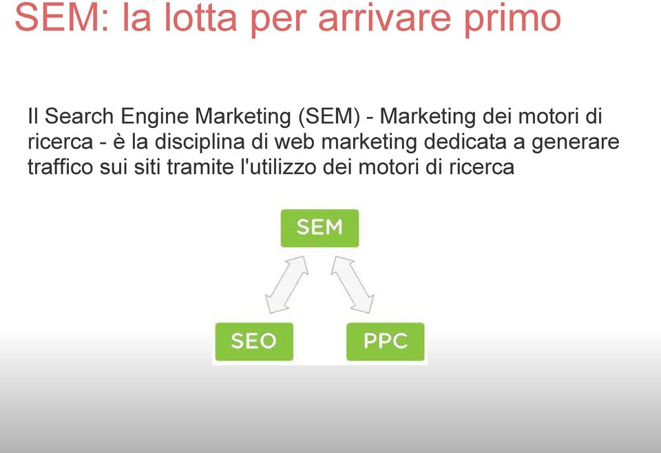 la disciplina di web marketing dedicata a generare