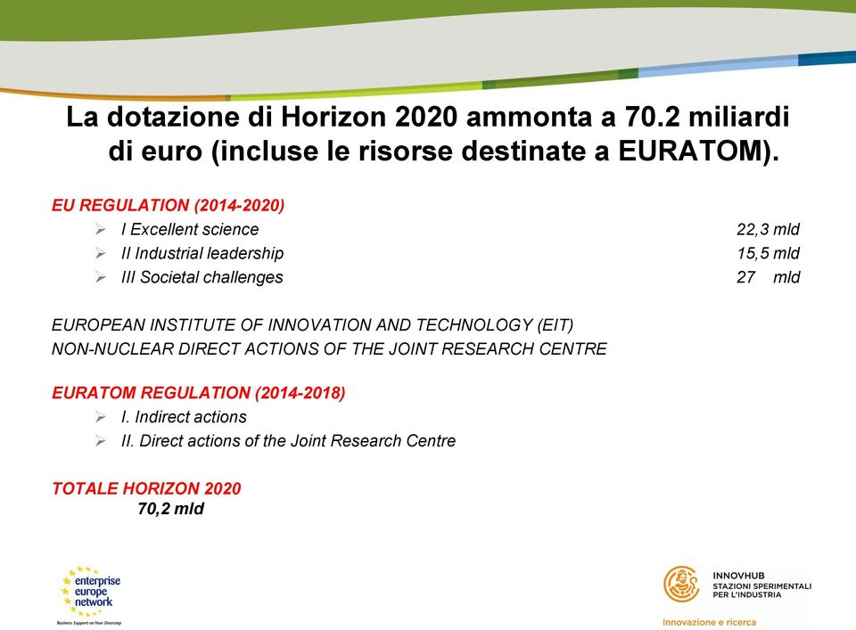 27 mld EUROPEAN INSTITUTE OF INNOVATION AND TECHNOLOGY (EIT) NON-NUCLEAR DIRECT ACTIONS OF THE JOINT RESEARCH