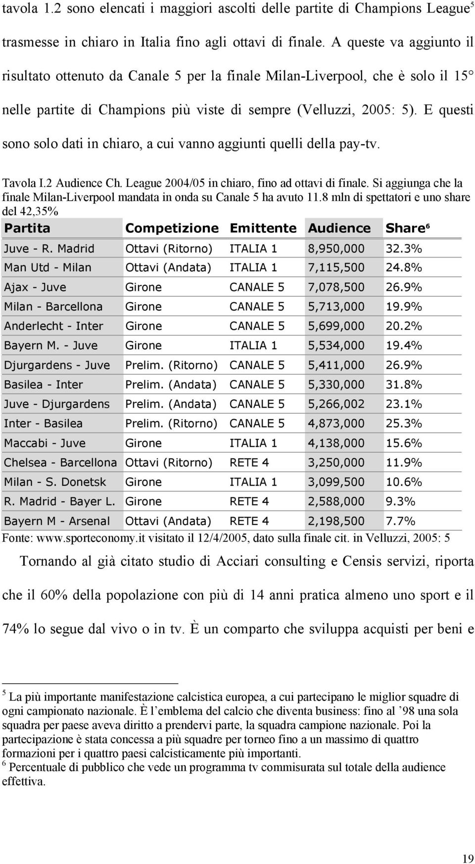 E questi sono solo dati in chiaro, a cui vanno aggiunti quelli della pay-tv. Tavola I.2 Audience Ch. League 2004/05 in chiaro, fino ad ottavi di finale.