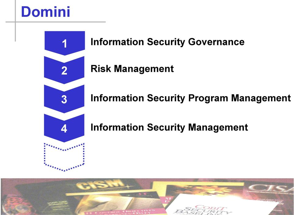 Information Security Program