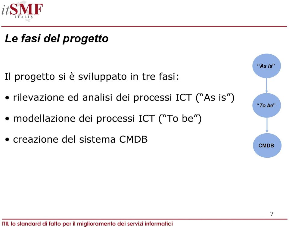 ICT ( As is ) modellazione dei processi ICT ( To