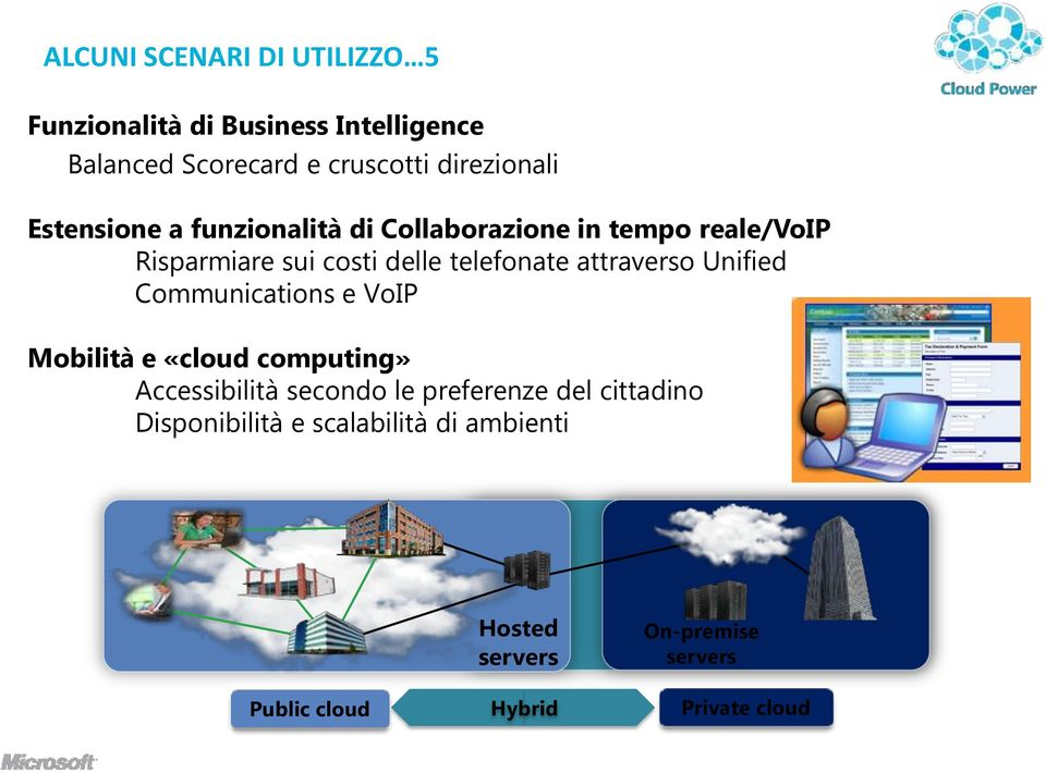 attraverso Unified Communications e VoIP Mobilità e «cloud computing» Accessibilità secondo le preferenze del