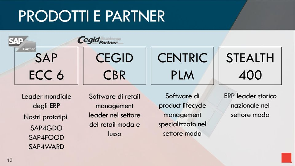 management leader nel settore del retail moda e lusso Software di product