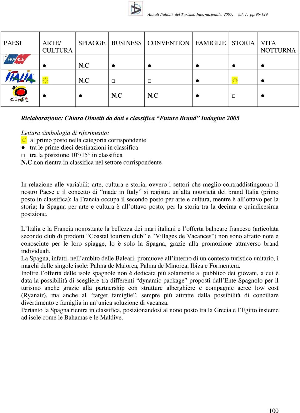 destinazioni in classifica tra la posizione 10 /15 in classifica N.