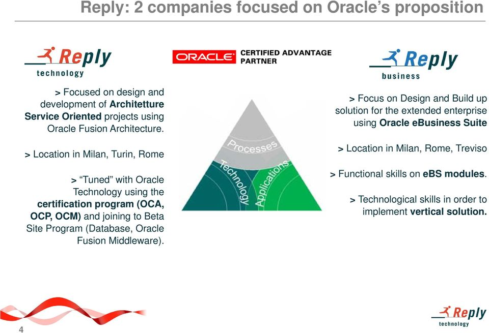 > Location in Milan, Turin, Rome > Tuned with Oracle Technology using the certification program (OCA, OCP, OCM) and joining to Beta Site Program