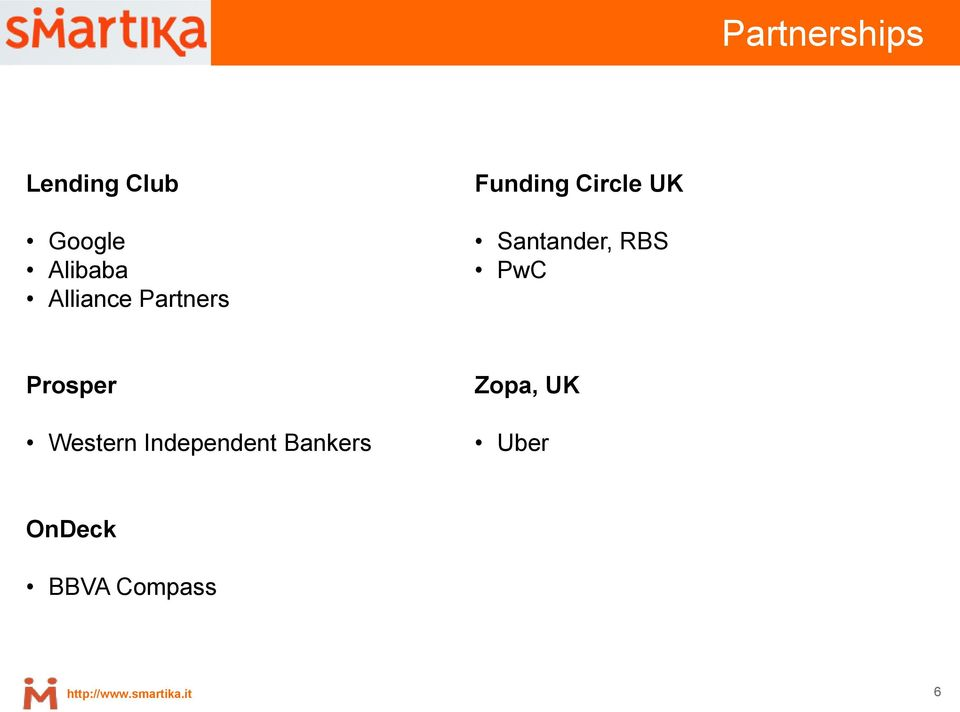 RBS PwC Prosper Western Independent Bankers