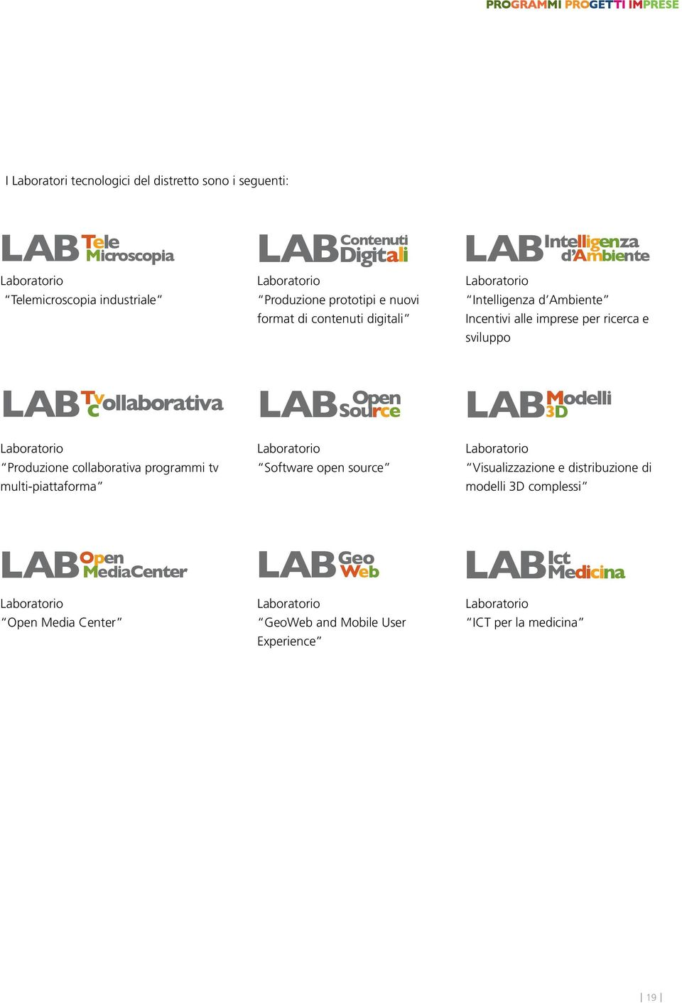 ollaborativa Laboratorio Produzione collaborativa programmi tv multi-piattaforma LAB Open Source Laboratorio Software open source LAB3D Modelli Laboratorio Visualizzazione e