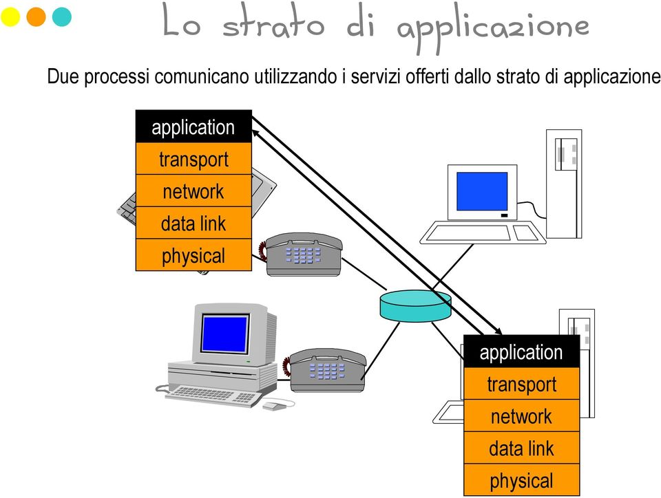 applicazione application transport network data