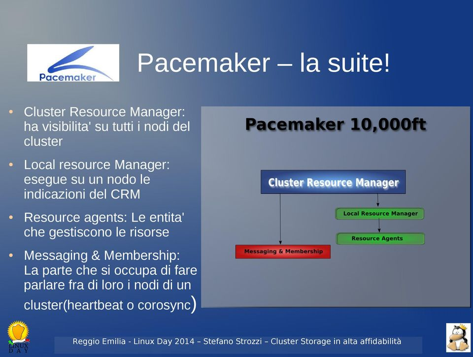 resource Manager: esegue su un nodo le indicazioni del CRM Resource agents: Le