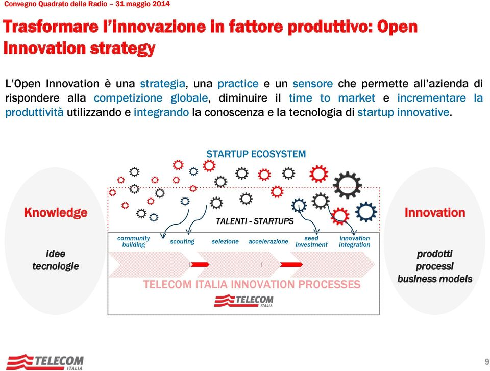 integrando la conoscenza e la tecnologia di startup innovative.