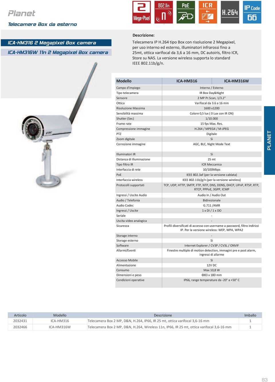 "La versione wireless supporta lo standard IEEE 802.11b/g/n. ICA-HM316 ICA-HM316W Interno / Esterno IR Box Day&Night Sensore 2 MP Pr.Scan, 1/3.2"" Varifocal da 3."