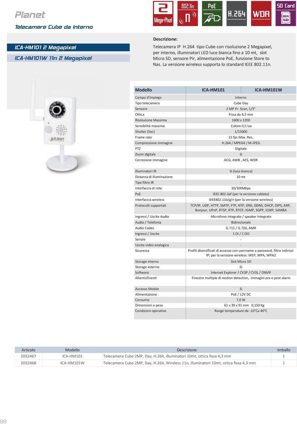 La versione wireless supporta lo standard IEEE 802.11n. ICA-HM101 ICA-HM101W Interno Cube Day Sensore 2 MP Pr.